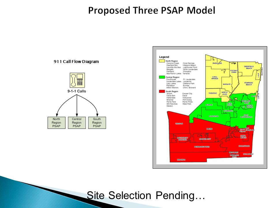 Site Selection Pending… 911 Call Flow Diagram Site Selection Pending…