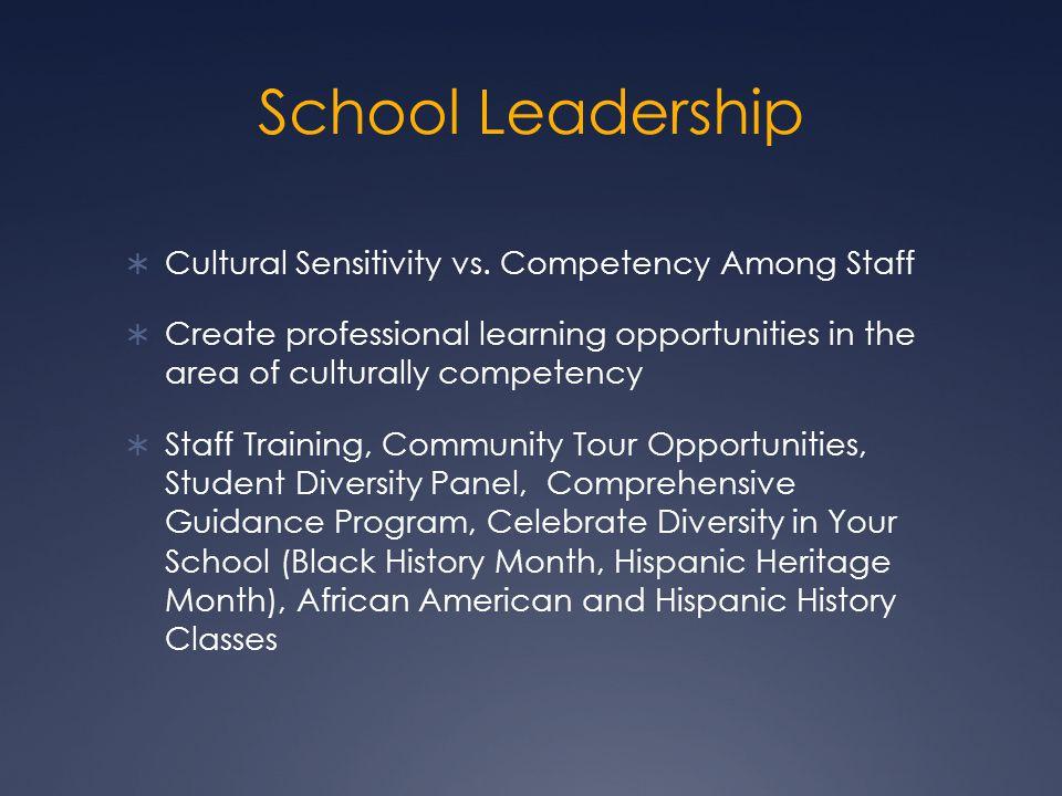 School Leadership  Cultural Sensitivity vs.