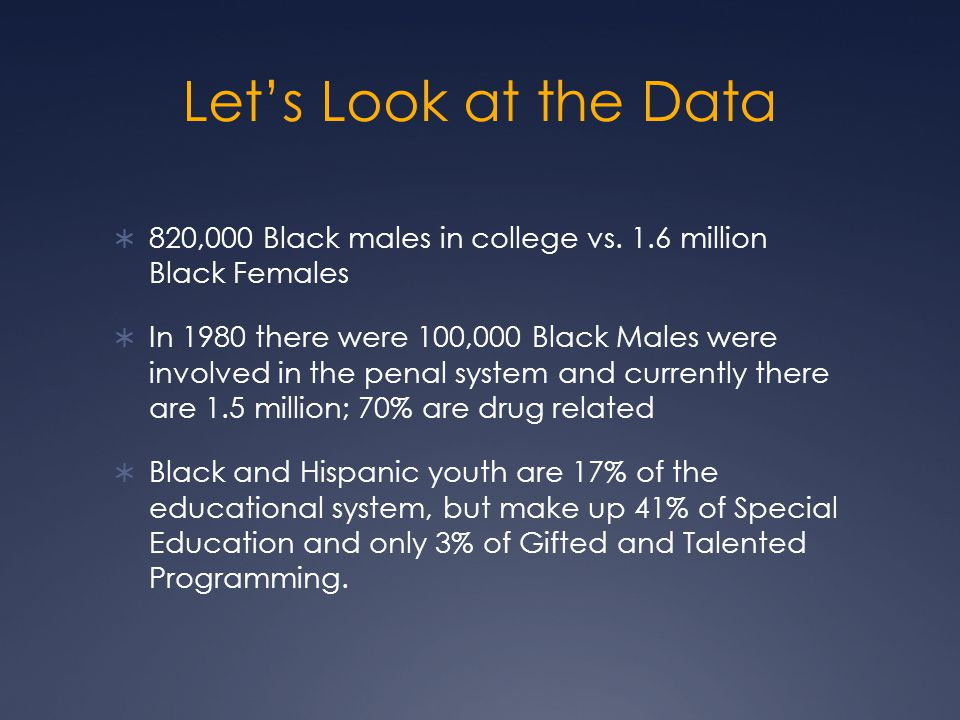 Let's Look at the Data  820,000 Black males in college vs. 1.6 million Black Females  In 1980 there were 100,000 Black Males were involved in the pe