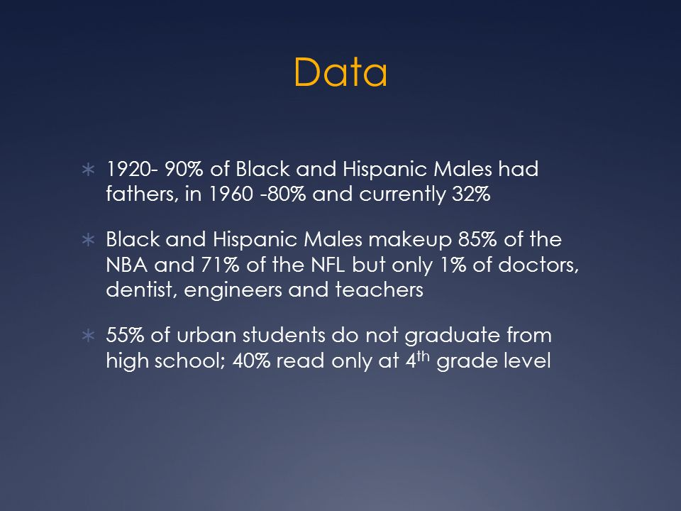Data  1920- 90% of Black and Hispanic Males had fathers, in 1960 -80% and currently 32%  Black and Hispanic Males makeup 85% of the NBA and 71% of the NFL but only 1% of doctors, dentist, engineers and teachers  55% of urban students do not graduate from high school; 40% read only at 4 th grade level