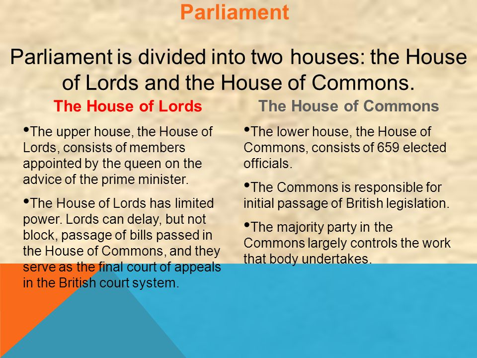 Parliament The House of Lords The upper house, the House of Lords, consists of members appointed by the queen on the advice of the prime minister. The