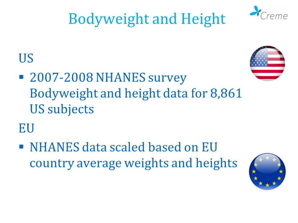 Bodyweight and Height US  2007-2008 NHANES survey Bodyweight and height data for 8,861 US subjects EU  NHANES data scaled based on EU country average weights and heights