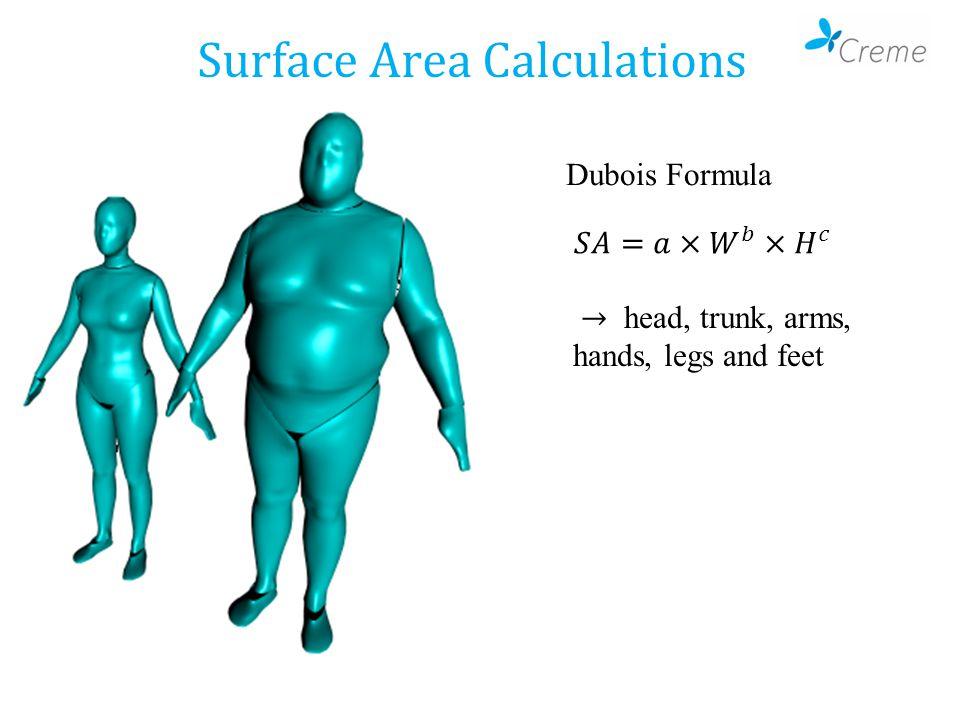 Surface Area Calculations Dubois Formula