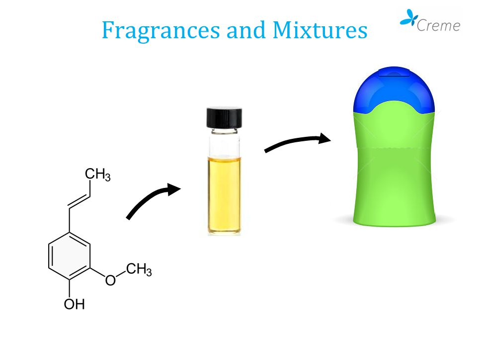 Fragrances and Mixtures
