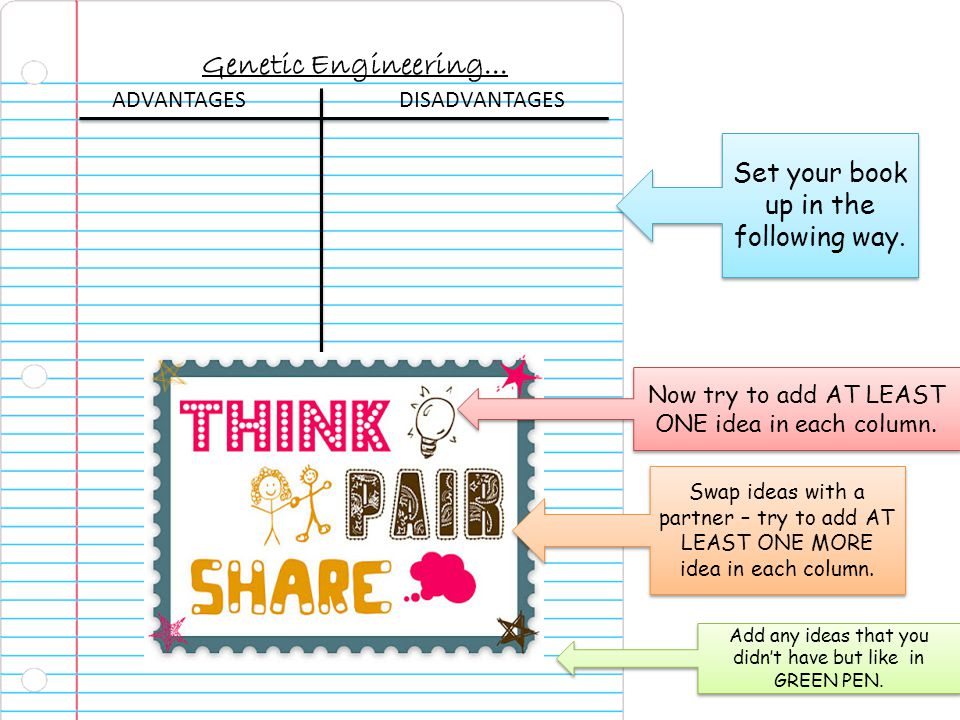 Genetic Engineering... ADVANTAGESDISADVANTAGES Set your book up in the following way. Now try to add AT LEAST ONE idea in each column. Swap ideas with