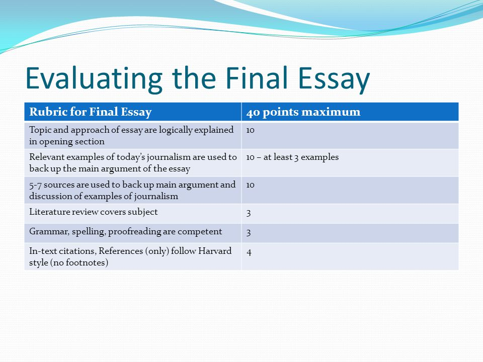 Evaluating the Final Essay Rubric for Final Essay40 points maximum Topic and approach of essay are logically explained in opening section 10 Relevant examples of today's journalism are used to back up the main argument of the essay 10 – at least 3 examples 5-7 sources are used to back up main argument and discussion of examples of journalism 10 Literature review covers subject3 Grammar, spelling, proofreading are competent3 In-text citations, References (only) follow Harvard style (no footnotes) 4