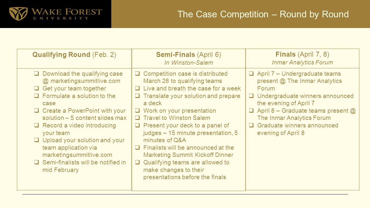 The Case Competition – Round by Round Qualifying Round (Feb. 2)  Download the qualifying case @ marketingsummitlive.com  Get your team together  Fo