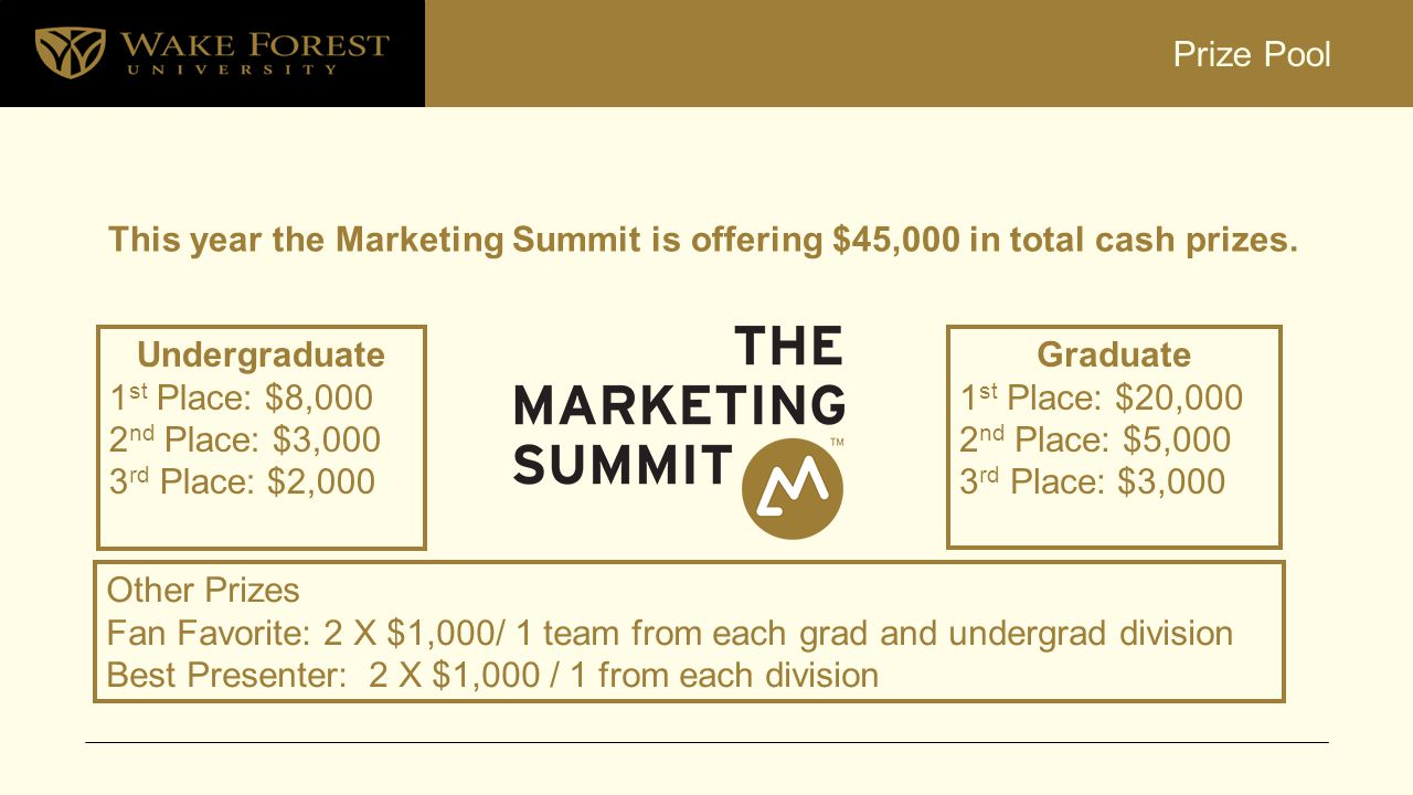 Prize Pool This year the Marketing Summit is offering $45,000 in total cash prizes.