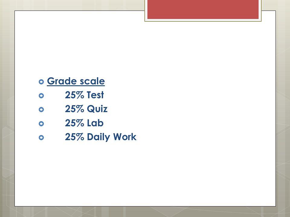  Grade scale  25% Test  25% Quiz  25% Lab  25% Daily Work