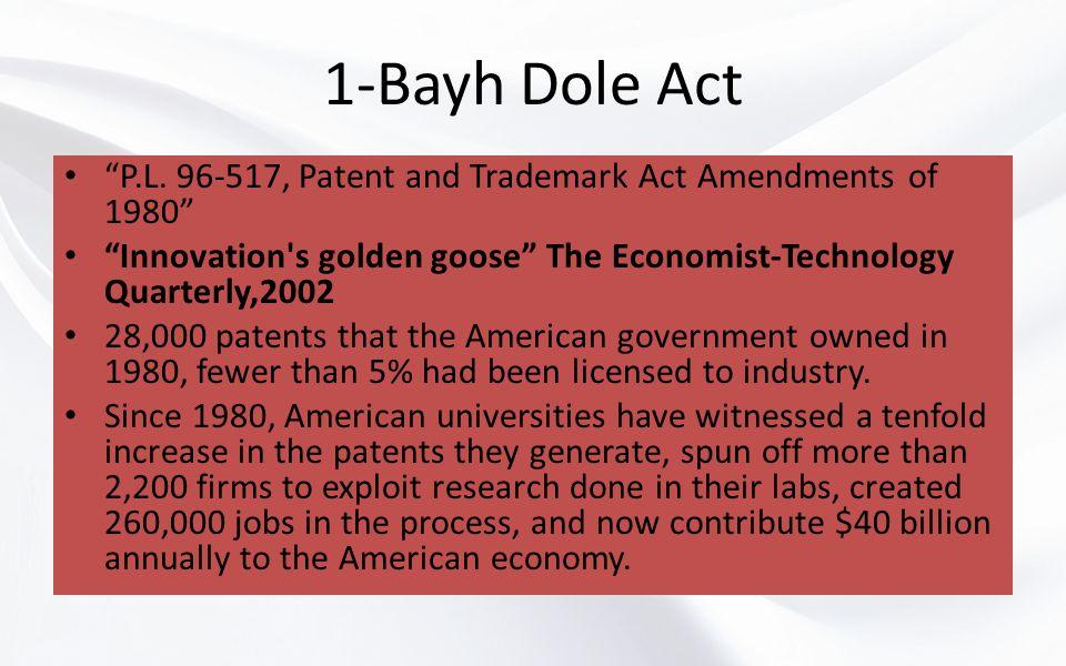 1-Bayh Dole Act P.L.