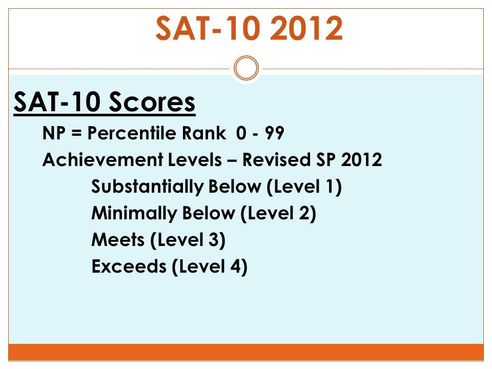 SAT-10 2012 SAT-10 Scores NP = Percentile Rank 0 - 99 Achievement Levels – Revised SP 2012 Substantially Below (Level 1) Minimally Below (Level 2) Mee