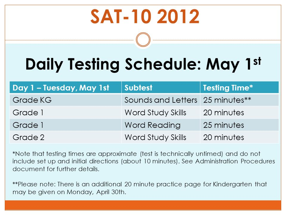 SAT-10 2012 Daily Testing Schedule: May 1 st Day 1 – Tuesday, May 1stSubtestTesting Time* Grade KGSounds and Letters25 minutes** Grade 1Word Study Skills20 minutes Grade 1Word Reading25 minutes Grade 2Word Study Skills20 minutes *Note that testing times are approximate (test is technically untimed) and do not include set up and initial directions (about 10 minutes).