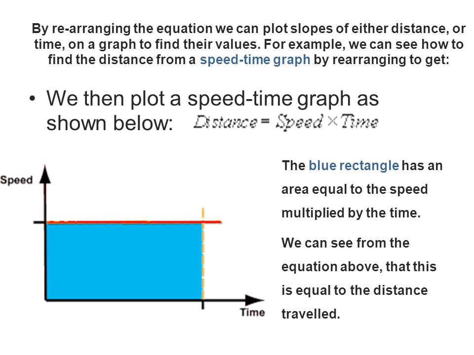 By re-arranging the equation we can plot slopes of either distance, or time, on a graph to find their values.