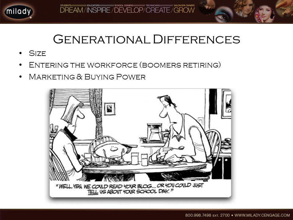 Generational Differences Size Entering the workforce (boomers retiring) Marketing & Buying Power