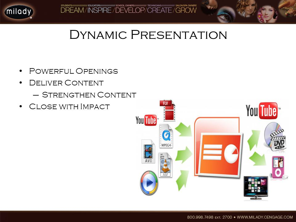 Dynamic Presentation Powerful Openings Deliver Content –Strengthen Content Close with Impact