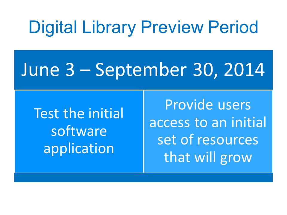 Digital Library Preview Period June 3 – September 30, 2014 Test the initial software application Provide users access to an initial set of resources that will grow