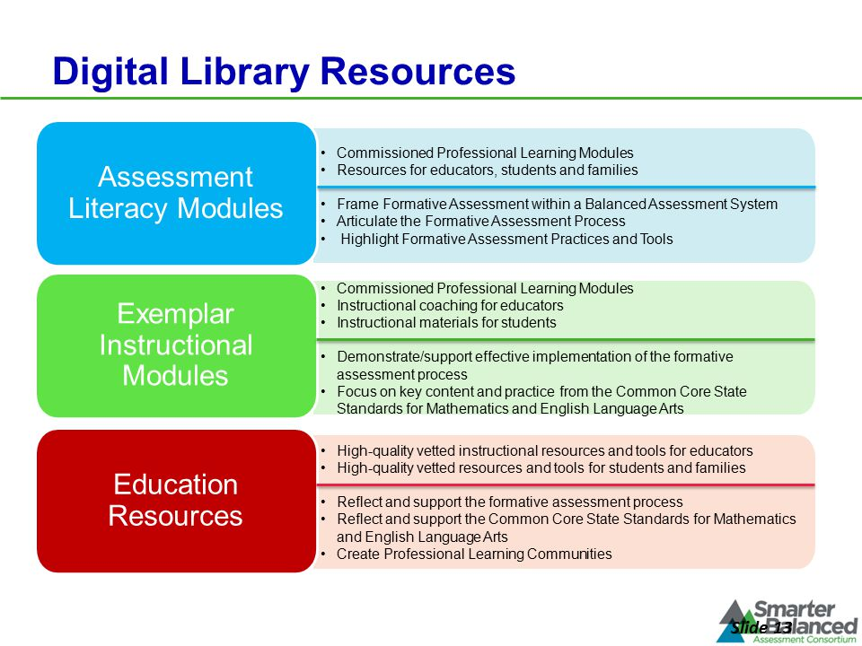 Digital Library Resources Slide 13 Commissioned Professional Learning Modules Resources for educators, students and families Frame Formative Assessment within a Balanced Assessment System Articulate the Formative Assessment Process Highlight Formative Assessment Practices and Tools Assessment Literacy Modules Commissioned Professional Learning Modules Instructional coaching for educators Instructional materials for students Demonstrate/support effective implementation of the formative assessment process Focus on key content and practice from the Common Core State Standards for Mathematics and English Language Arts Exemplar Instructional Modules High-quality vetted instructional resources and tools for educators High-quality vetted resources and tools for students and families Reflect and support the formative assessment process Reflect and support the Common Core State Standards for Mathematics and English Language Arts Create Professional Learning Communities Education Resources