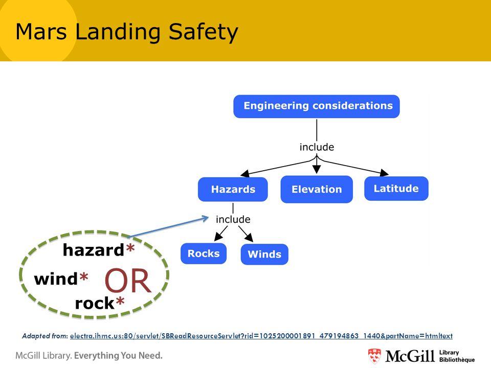 Adapted from: electra.ihmc.us:80/servlet/SBReadResourceServlet rid=1025200001891_479194863_1440&partName=htmltextelectra.ihmc.us:80/servlet/SBReadResourceServlet rid=1025200001891_479194863_1440&partName=htmltext hazard* rock* wind* OR Mars Landing Safety