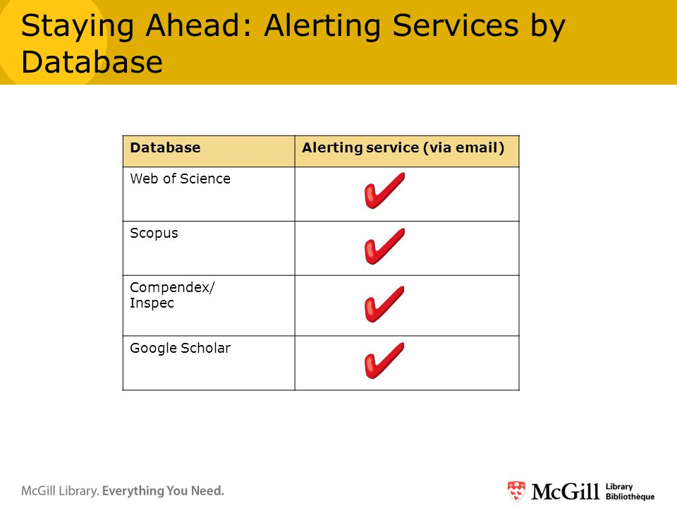 Staying Ahead: Alerting Services by Database DatabaseAlerting service (via email) Web of Science Scopus Compendex/ Inspec Google Scholar