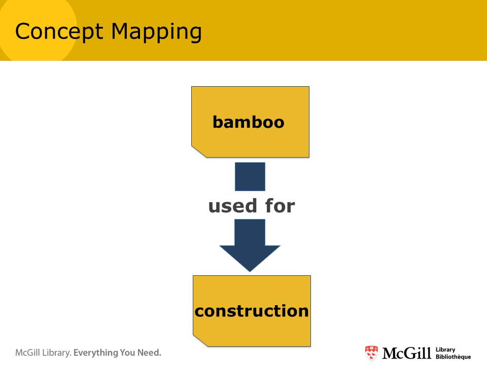 Concept Mapping used for bamboo construction