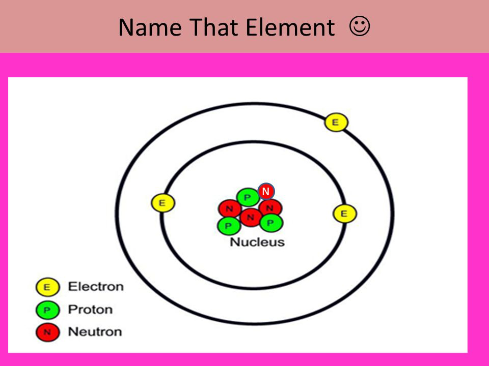 Name That Element N