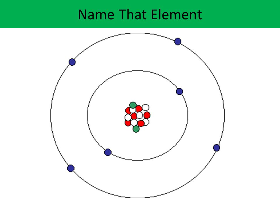 Name That Element