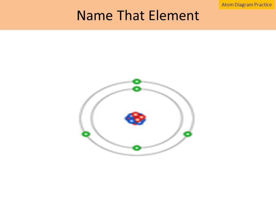 Name That Element Atom Diagram Practice