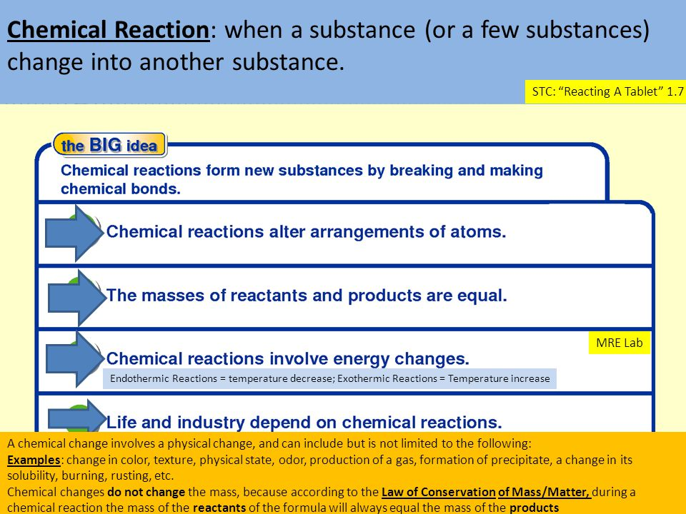 Chemical Reaction: when a substance (or a few substances) change into another substance.