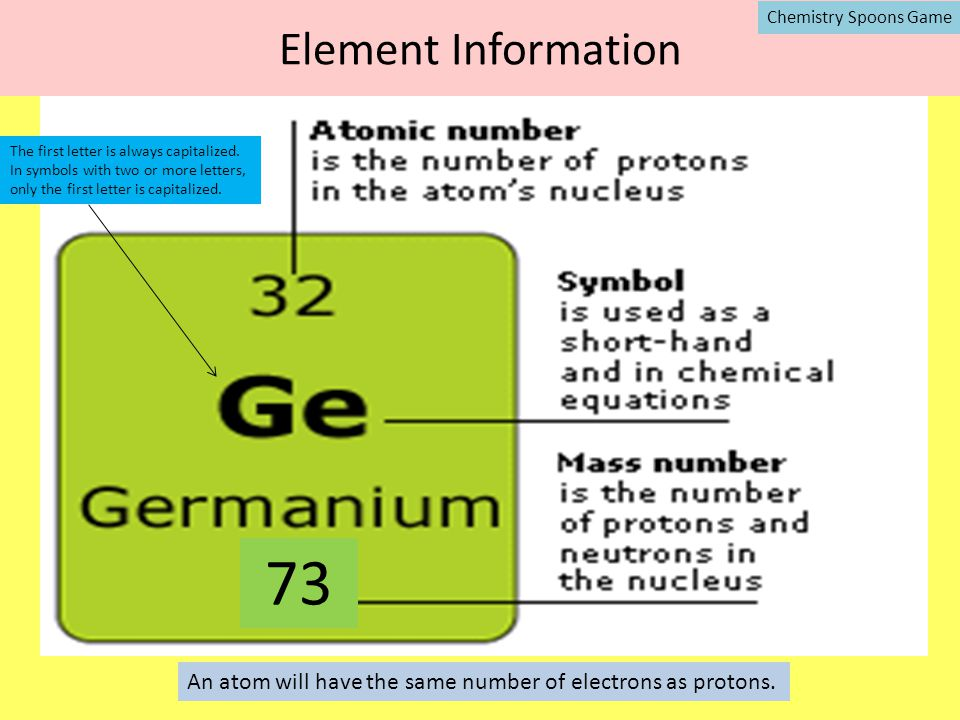 Element Information An atom will have the same number of electrons as protons.