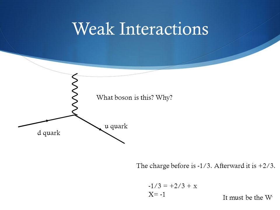 Weak Interactions d quark u quark What boson is this.