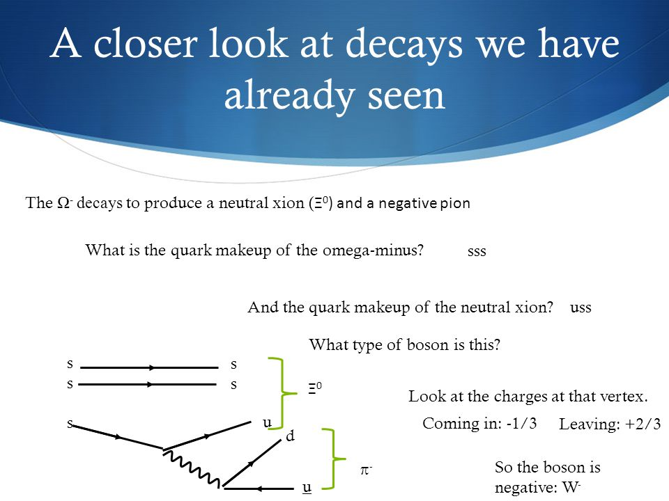 A closer look at decays we have already seen The Ω - decays to produce a neutral xion ( Ξ 0 ) and a negative pion What is the quark makeup of the omega-minus.