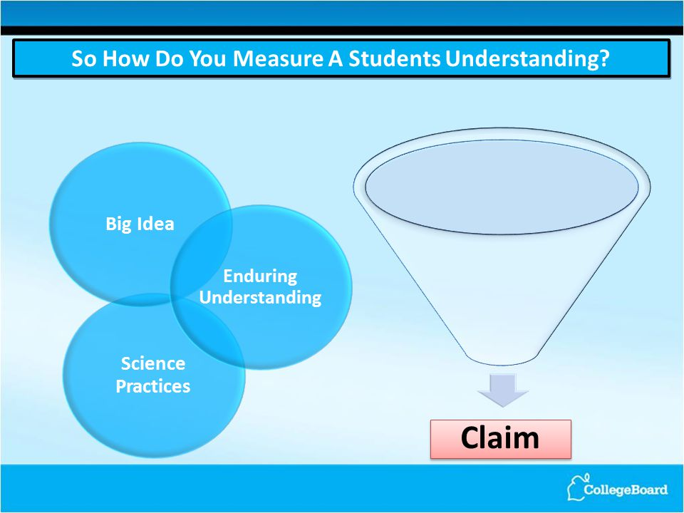 Claim Claim Science Practices Big Idea Enduring Understanding So How Do You Measure A Students Understanding?