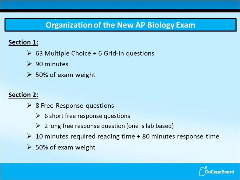 Organization of the New AP Biology Exam Section 1:  63 Multiple Choice + 6 Grid-In questions  90 minutes  50% of exam weight Section 2:  8 Free Response questions  6 short free response questions  2 long free response question (one is lab based)  10 minutes required reading time + 80 minutes response time  50% of exam weight