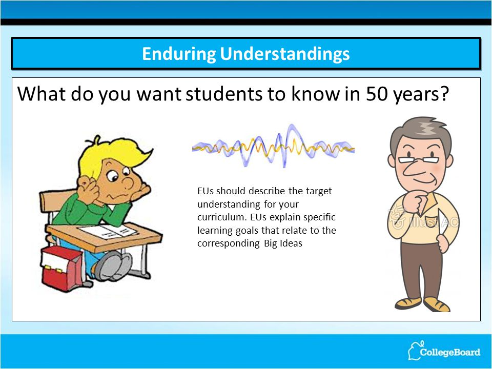 Enduring Understandings What do you want students to know in 50 years? EUs should describe the target understanding for your curriculum. EUs explain s