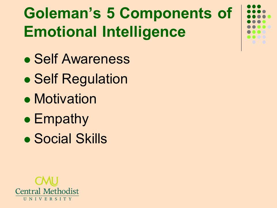 Goleman's 5 Components of Emotional Intelligence Self Awareness Self Regulation Motivation Empathy Social Skills