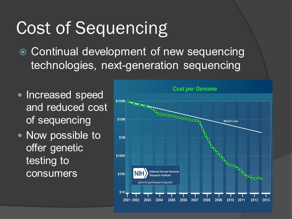 Cost of Sequencing  Continual development of new sequencing technologies, next-generation sequencing Increased speed and reduced cost of sequencing Now possible to offer genetic testing to consumers