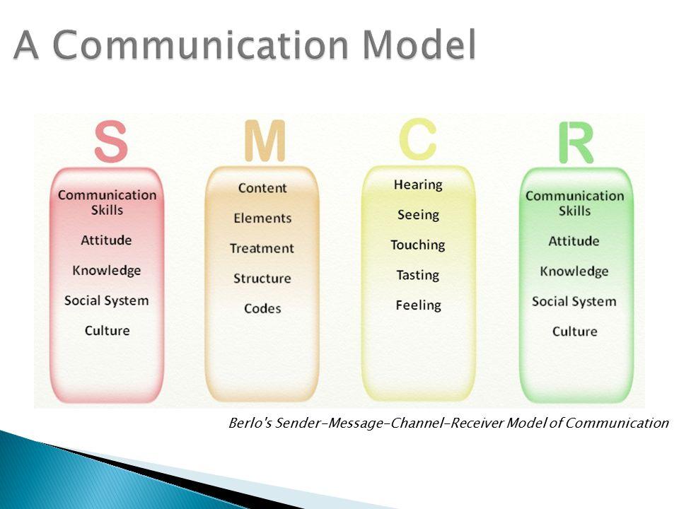 Berlo s Sender-Message-Channel-Receiver Model of Communication