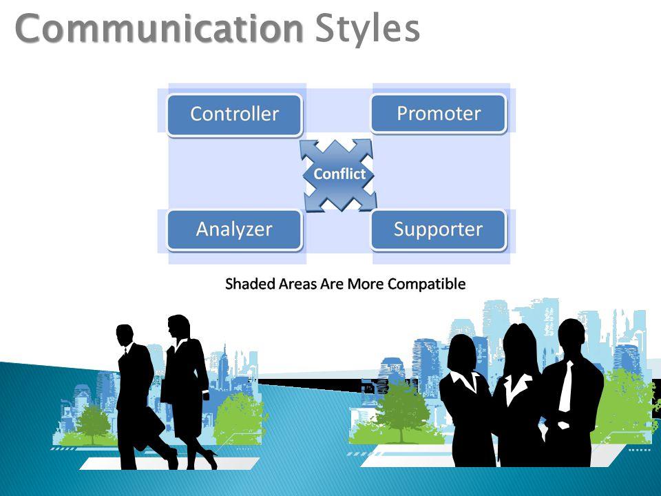 Communication Communication Styles