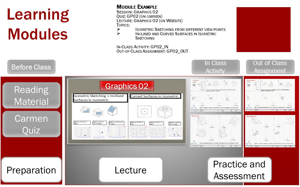 Learning Modules Graphics 02 Reading Material Carmen Quiz Practice and Assessment Lecture In Class Activity Out of Class Assignment Preparation Before