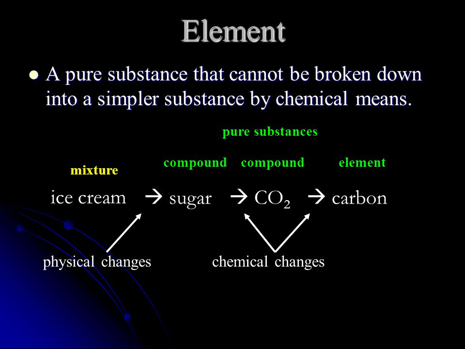 Element A pure substance that cannot be broken down into a simpler substance by chemical means.
