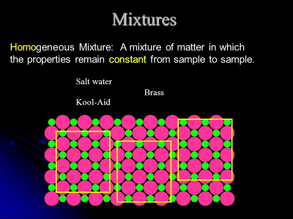 Mixtures Homogeneous Mixture: A mixture of matter in which the properties remain constant from sample to sample.