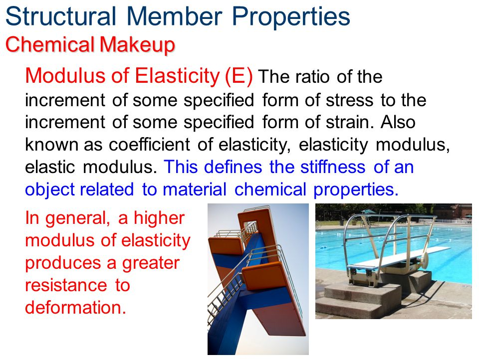 Modulus of Elasticity (E) The ratio of the increment of some specified form of stress to the increment of some specified form of strain. Also known as