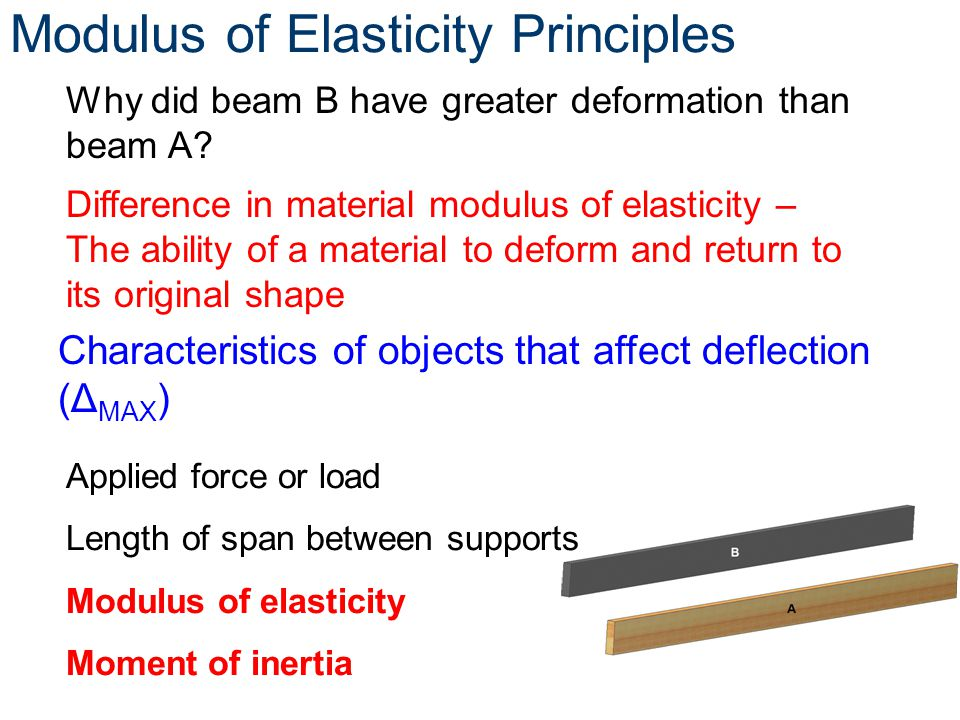 Why did beam B have greater deformation than beam A? Modulus of Elasticity Principles Difference in material modulus of elasticity – The ability of a
