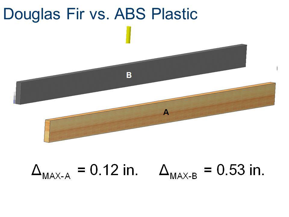 Douglas Fir vs. ABS Plastic 4.24 times less deflection