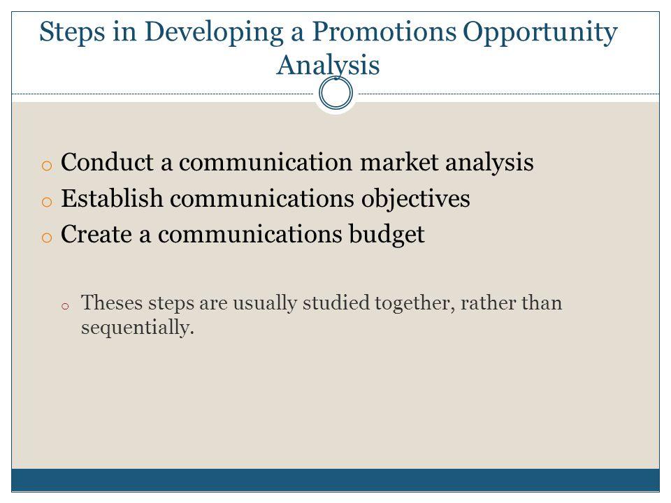 COMMUNICATION MARKET ANALYSIS Step 1