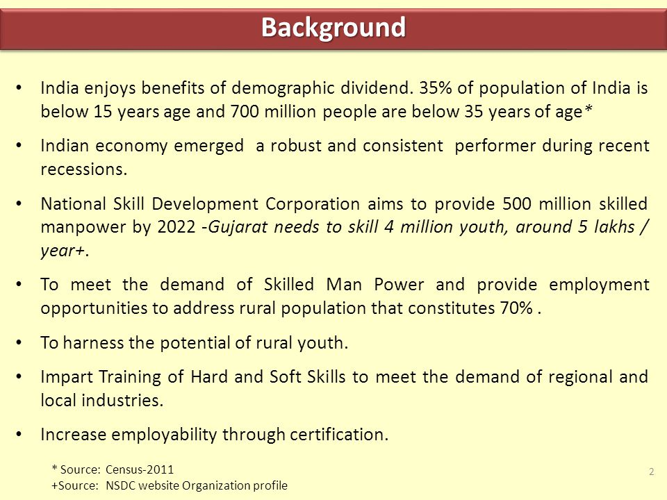 2 BackgroundBackground India enjoys benefits of demographic dividend. 35% of population of India is below 15 years age and 700 million people are belo