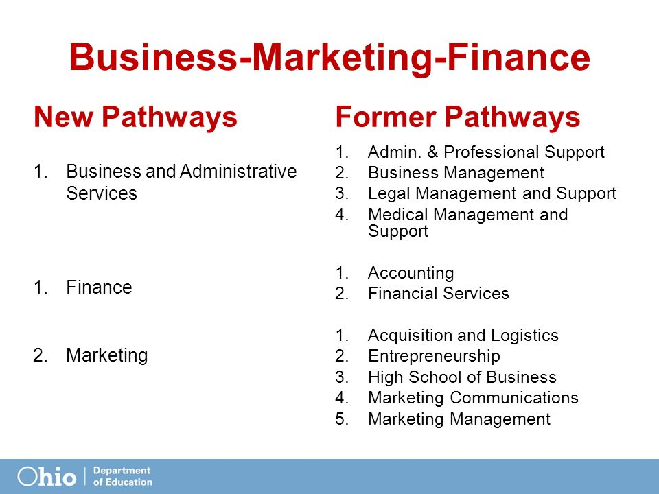 Business-Marketing-Finance New Pathways 1.Business and Administrative Services 1.Finance 2.Marketing Former Pathways 1.Admin.