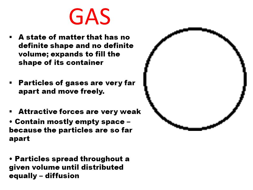 GAS  A state of matter that has no definite shape and no definite volume; expands to fill the shape of its container  Particles of gases are very fa