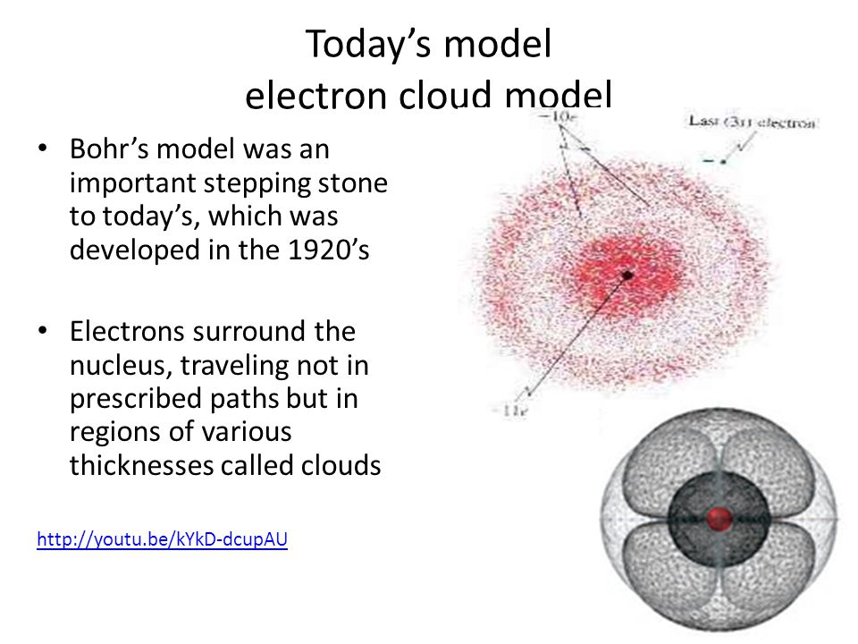 Today's model electron cloud model Bohr's model was an important stepping stone to today's, which was developed in the 1920's Electrons surround the n