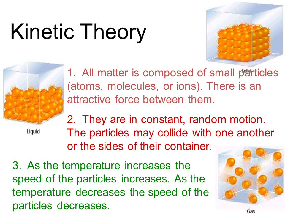 Kinetic Theory 1. All matter is composed of small particles (atoms, molecules, or ions). There is an attractive force between them. 2. They are in con